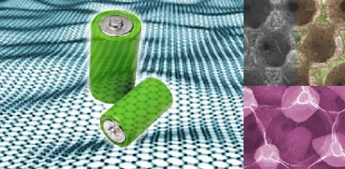 石墨烯结构示意图(左)和三维石墨烯基锂电池正极材料sem照片(右)